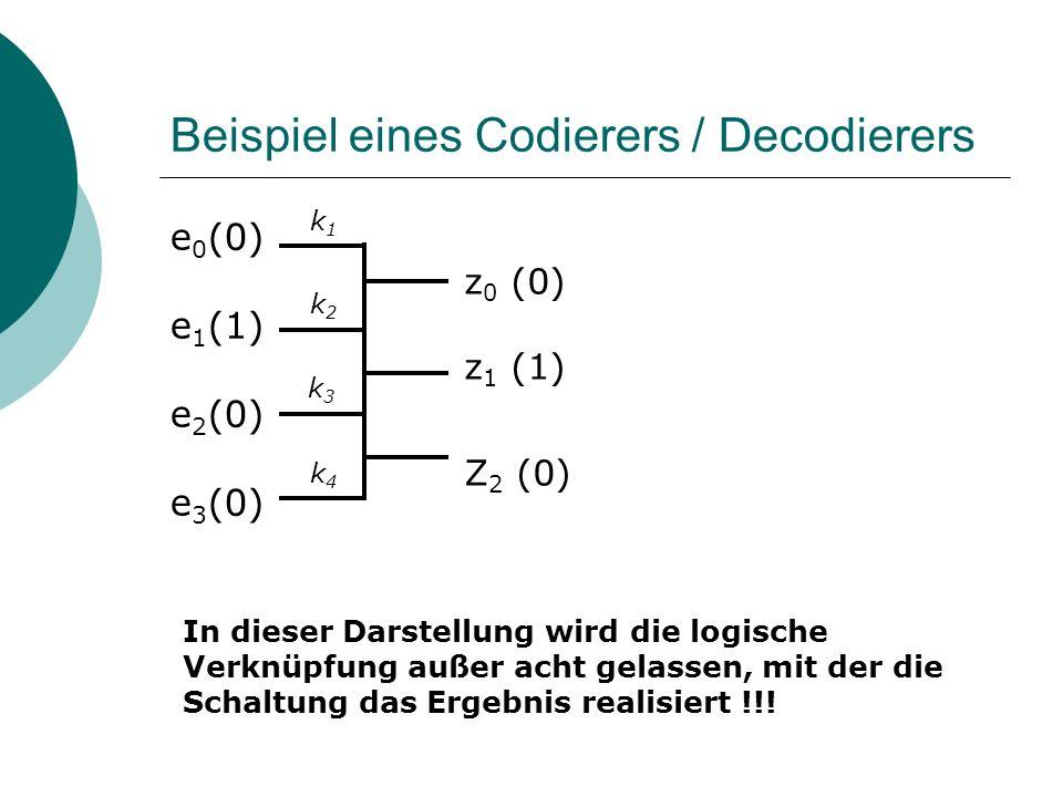 Beispiel eines Codierers / Decodierers
