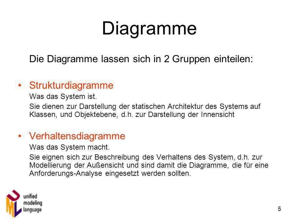 Diagramme Die Diagramme lassen sich in 2 Gruppen einteilen: