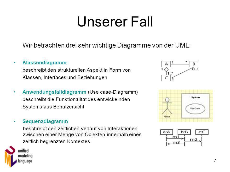 Unserer Fall Wir betrachten drei sehr wichtige Diagramme von der UML: