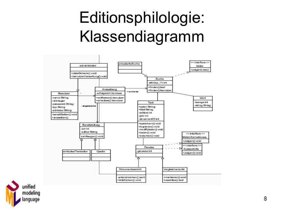 Editionsphilologie: Klassendiagramm