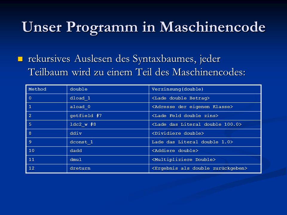 Unser Programm in Maschinencode