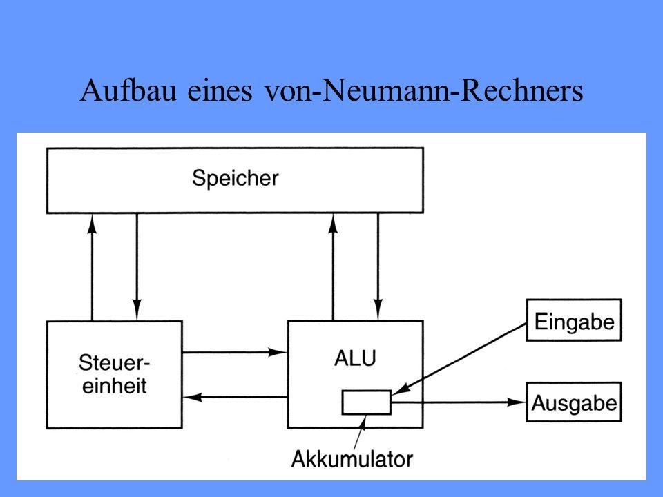 Aufbau eines von-Neumann-Rechners