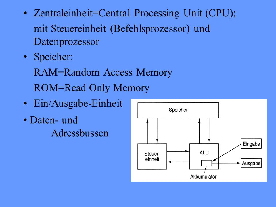 Zentraleinheit=Central Processing Unit (CPU);