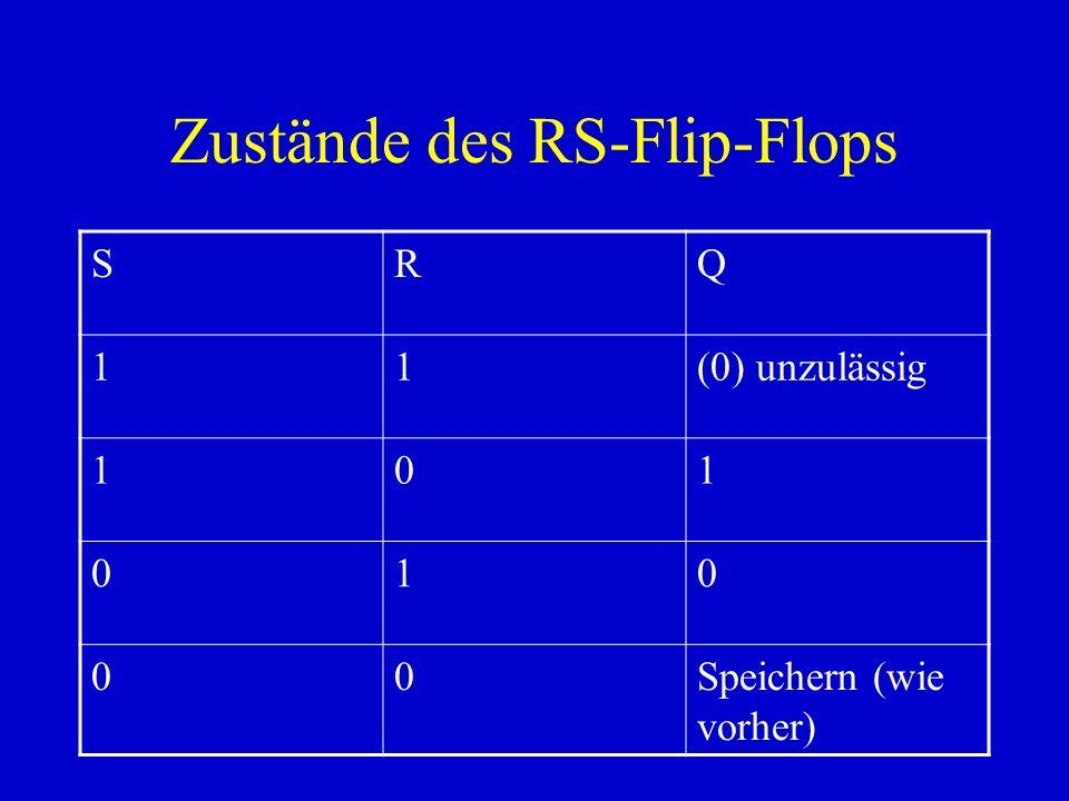 Zustände des RS-Flip-Flops