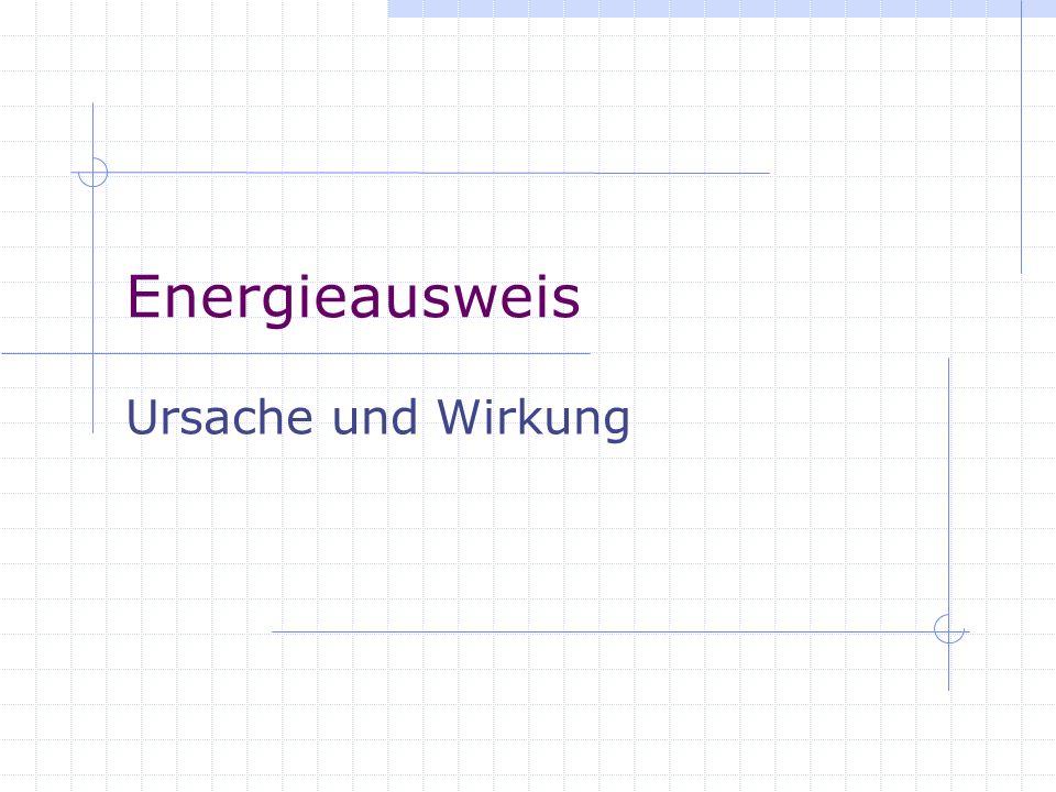 Energieausweis Ursache und Wirkung
