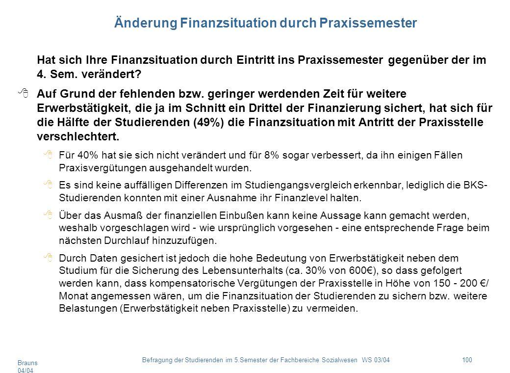 Änderung Finanzsituation durch Praxissemester