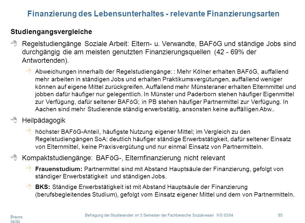 Finanzierung des Lebensunterhaltes - relevante Finanzierungsarten