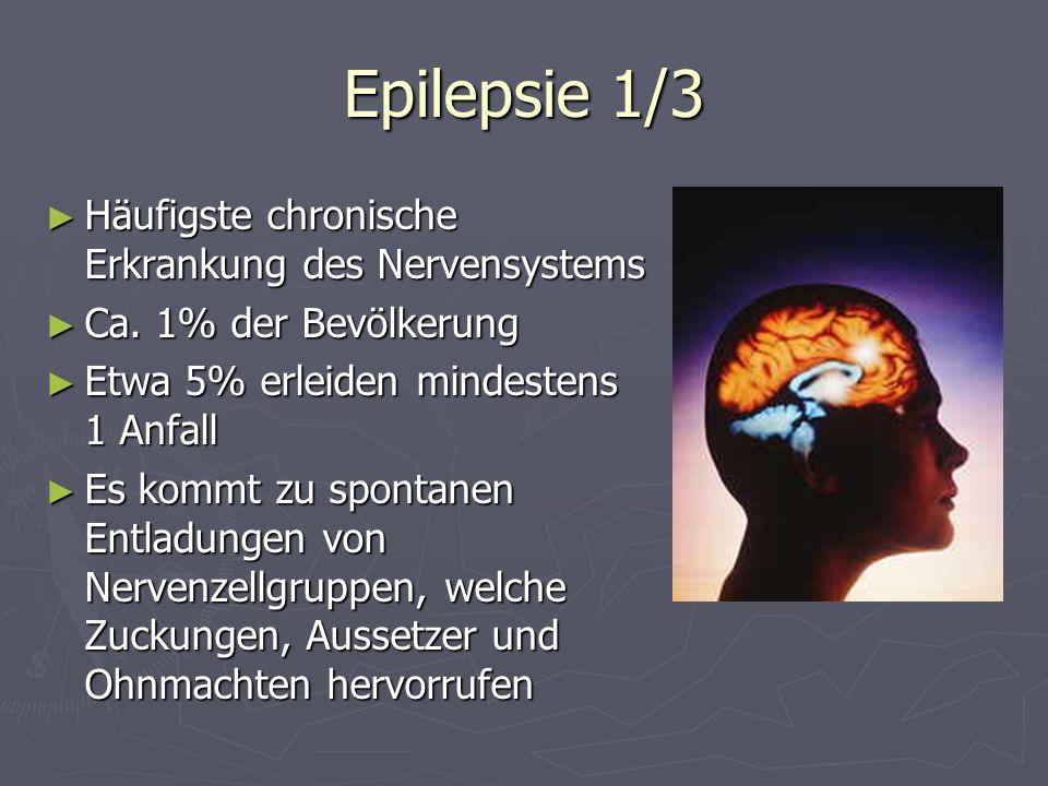Epilepsie 1/3 Häufigste chronische Erkrankung des Nervensystems