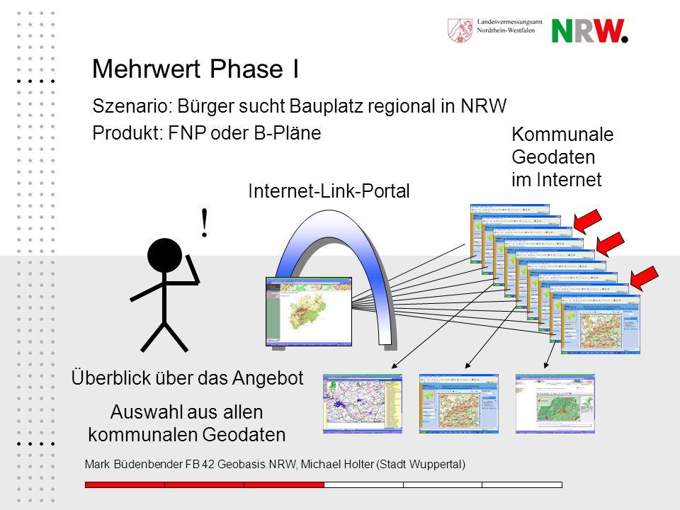 ! Mehrwert Phase I Szenario: Bürger sucht Bauplatz regional in NRW