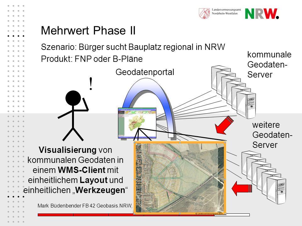 ! Mehrwert Phase II Szenario: Bürger sucht Bauplatz regional in NRW