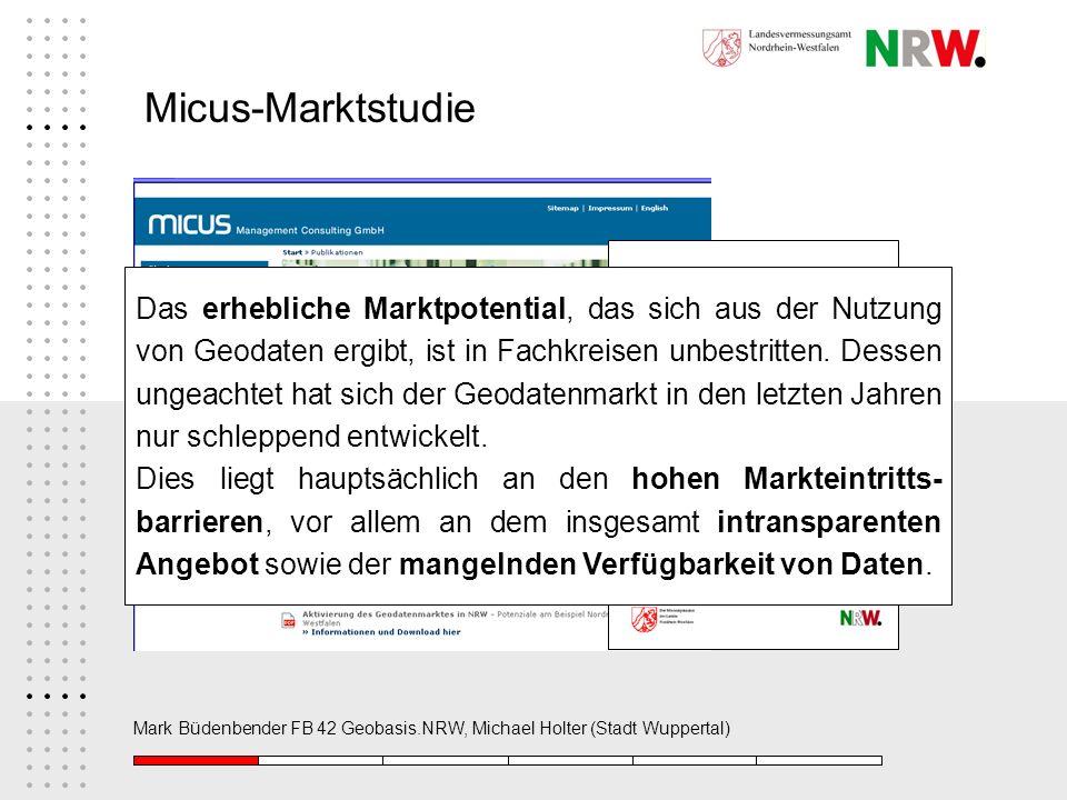 Micus-Marktstudie