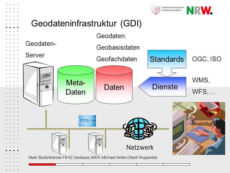Geodateninfrastruktur (GDI)