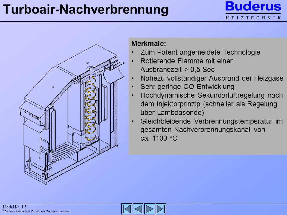 Turboair-Nachverbrennung