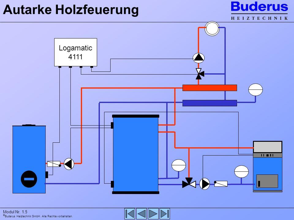 Autarke Holzfeuerung Logamatic 4111 Kurzbeschreibung: