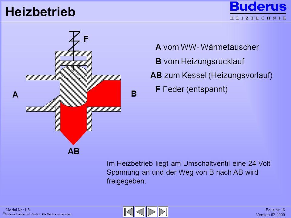 Heizbetrieb F A vom WW- Wärmetauscher B vom Heizungsrücklauf