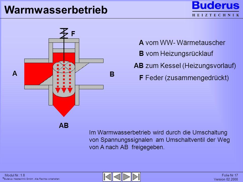 Warmwasserbetrieb F A vom WW- Wärmetauscher B vom Heizungsrücklauf