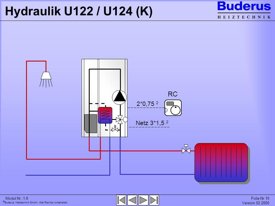 Hydraulik U122 / U124 (K) RC 2*0,75 2 Netz 3*1,5 2 Modul Nr.:1.8