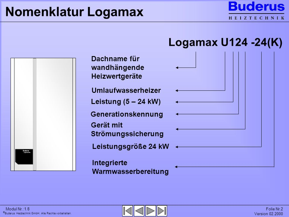 Nomenklatur Logamax Logamax U124 -24(K) Dachname für wandhängende