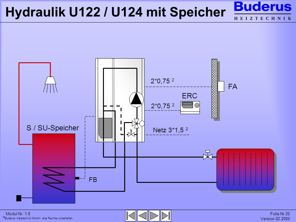 Hydraulik U122 / U124 mit Speicher