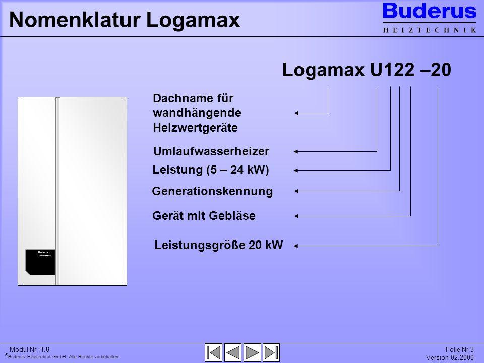 Nomenklatur Logamax Logamax U122 –20 Dachname für wandhängende