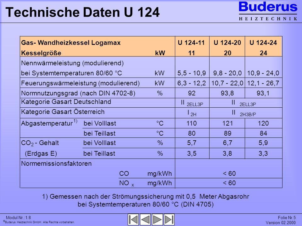 Technische Daten U 124 Gas- Wandheizkessel Logamax U 124-11 U 124-20