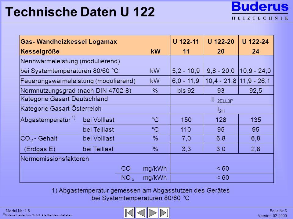 Technische Daten U 122 Gas- Wandheizkessel Logamax U 122-11 U 122-20