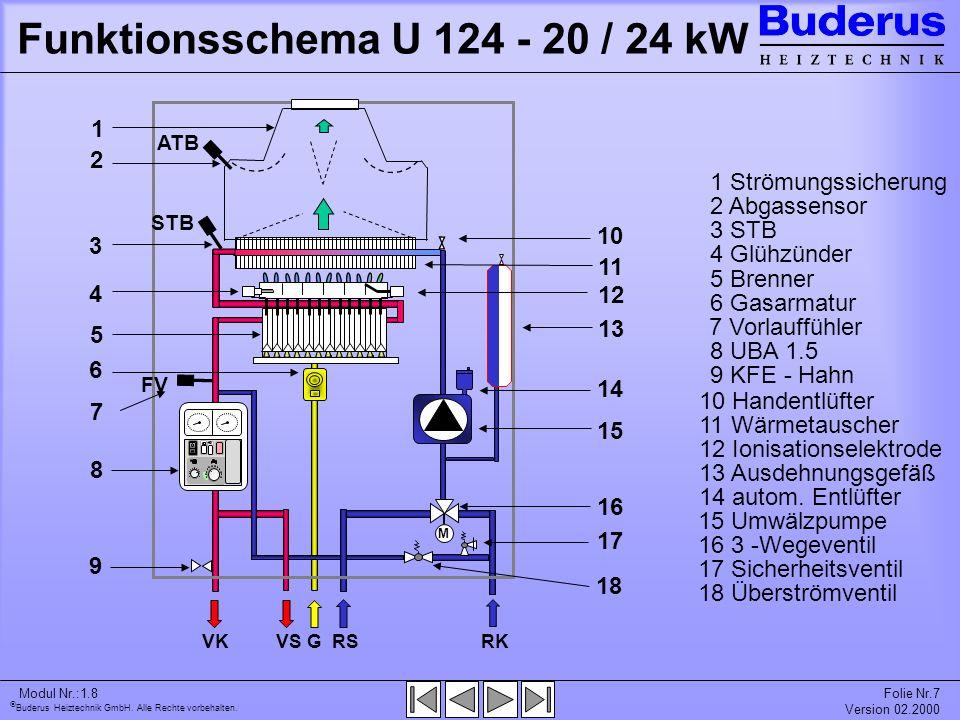 Funktionsschema U 124 - 20 / 24 kW