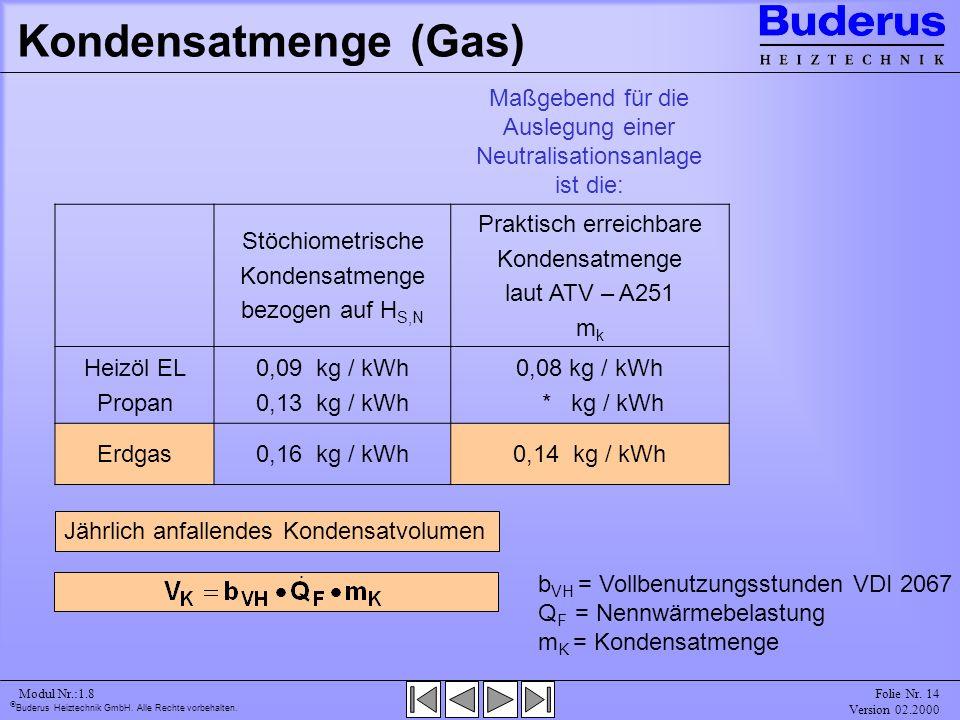 Kondensatmenge (Gas) Maßgebend für die Auslegung einer Neutralisationsanlage. ist die: Stöchiometrische.