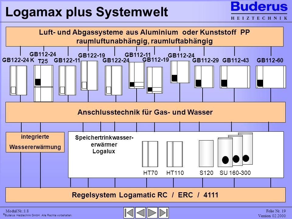 Logamax plus Systemwelt