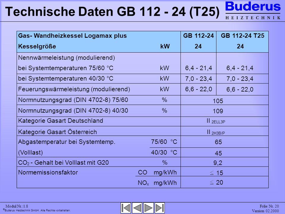 Technische Daten GB 112 - 24 (T25)
