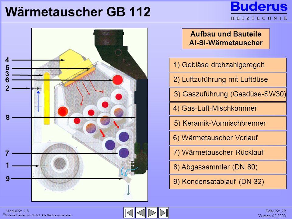Wärmetauscher GB 112 Aufbau und Bauteile Al-Si-Wärmetauscher 4