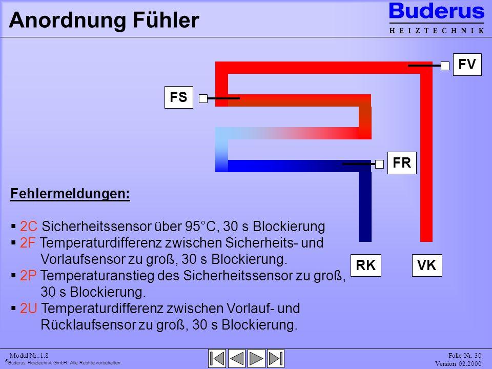 Anordnung Fühler FV FR FS Fehlermeldungen:
