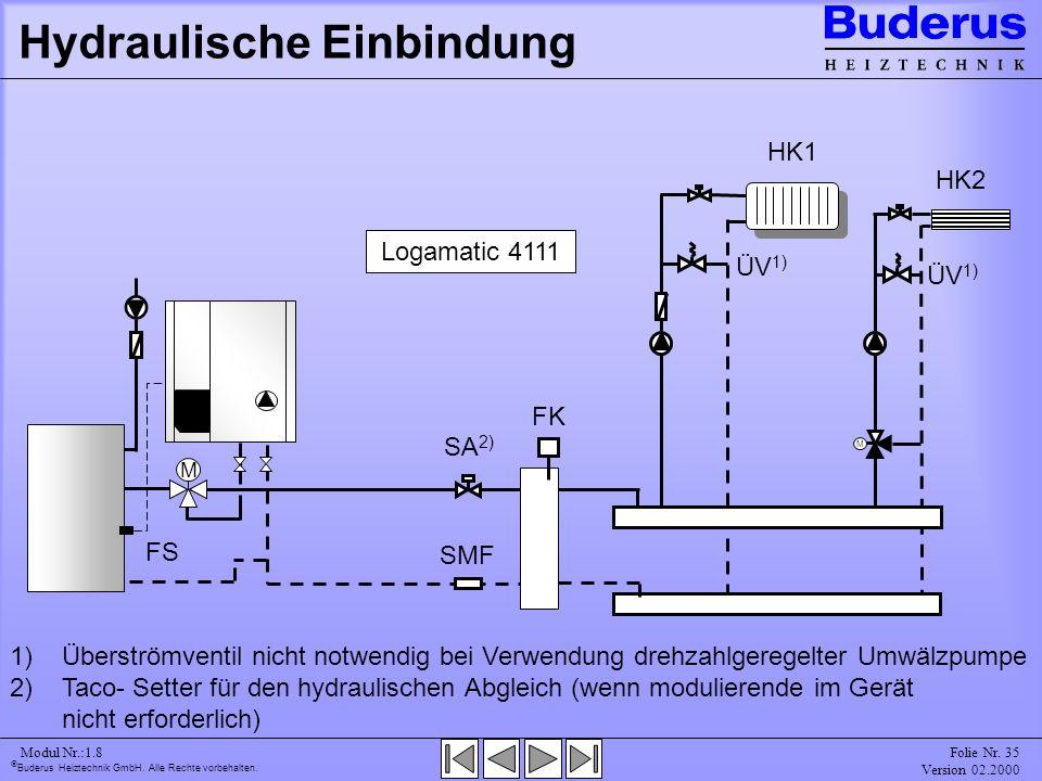 Hydraulische Einbindung