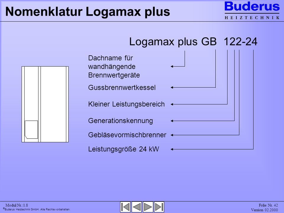 Nomenklatur Logamax plus