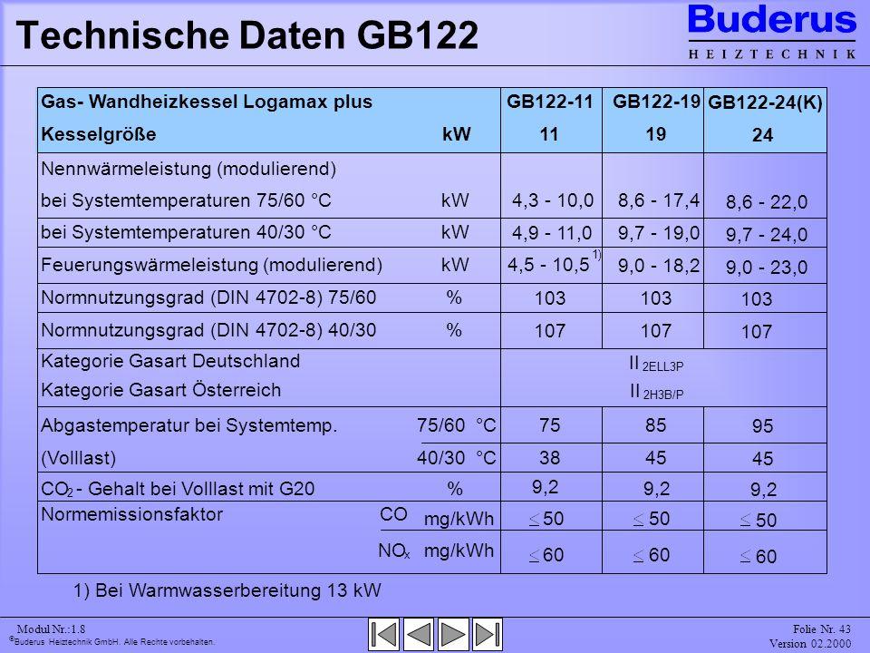Technische Daten GB122 Normnutzungsgrad (DIN 4702-8) 75/60 %
