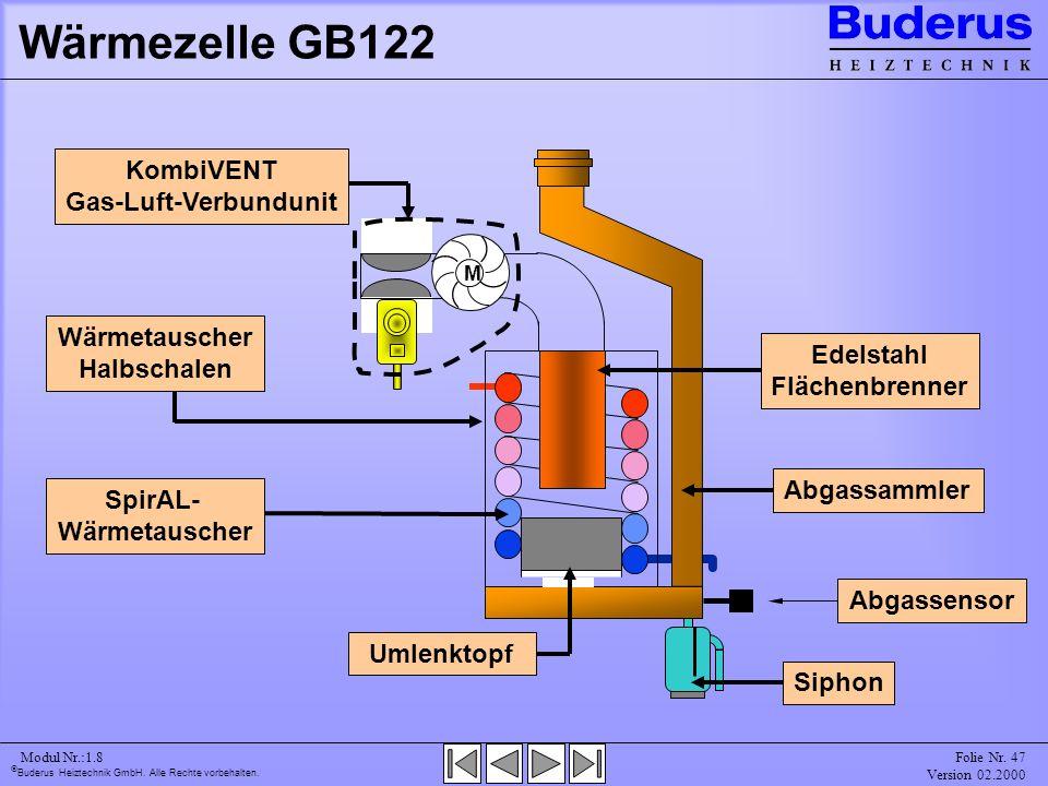 Gas-Luft-Verbundunit