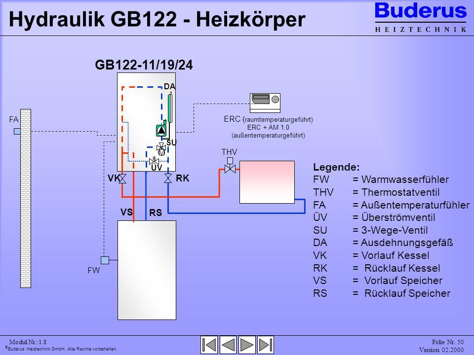 Hydraulik GB122 - Heizkörper