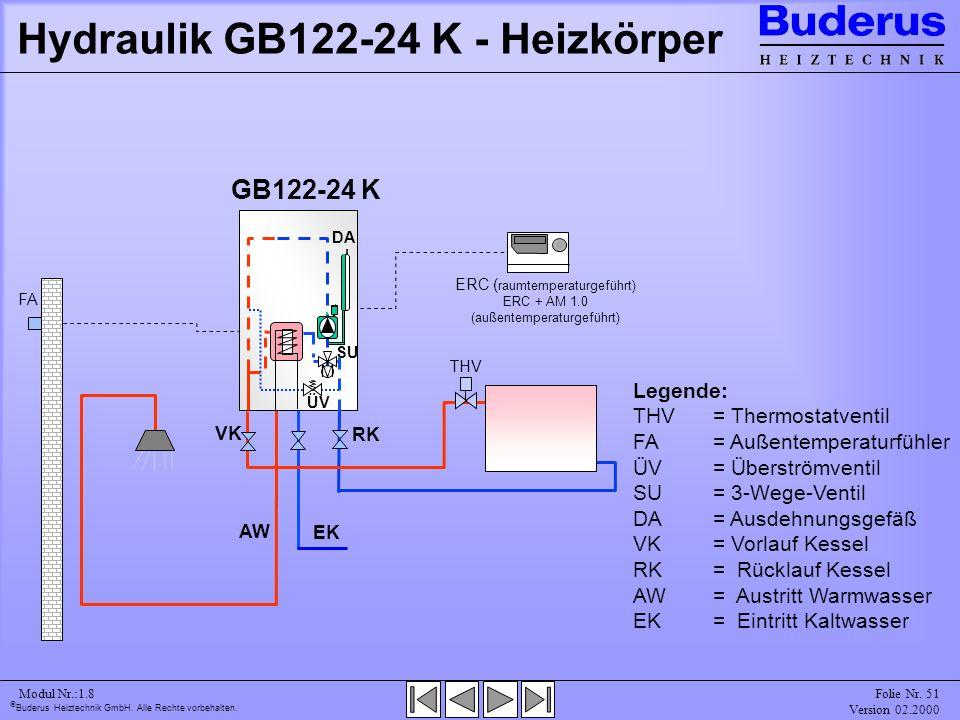 Hydraulik GB122-24 K - Heizkörper