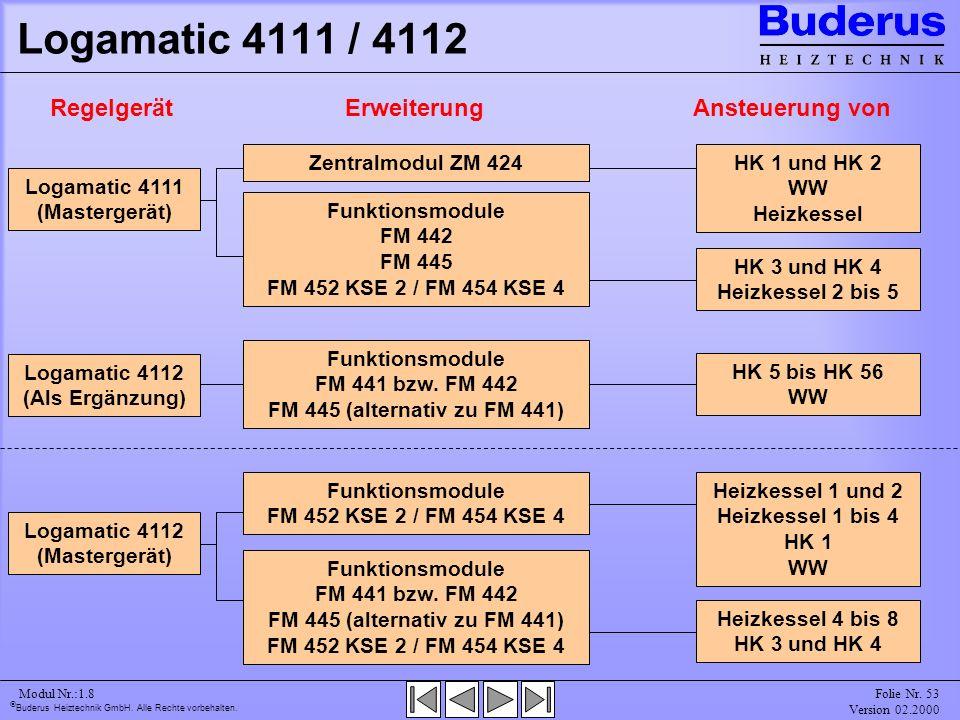 Logamatic 4111 / 4112 Regelgerät Erweiterung Ansteuerung von