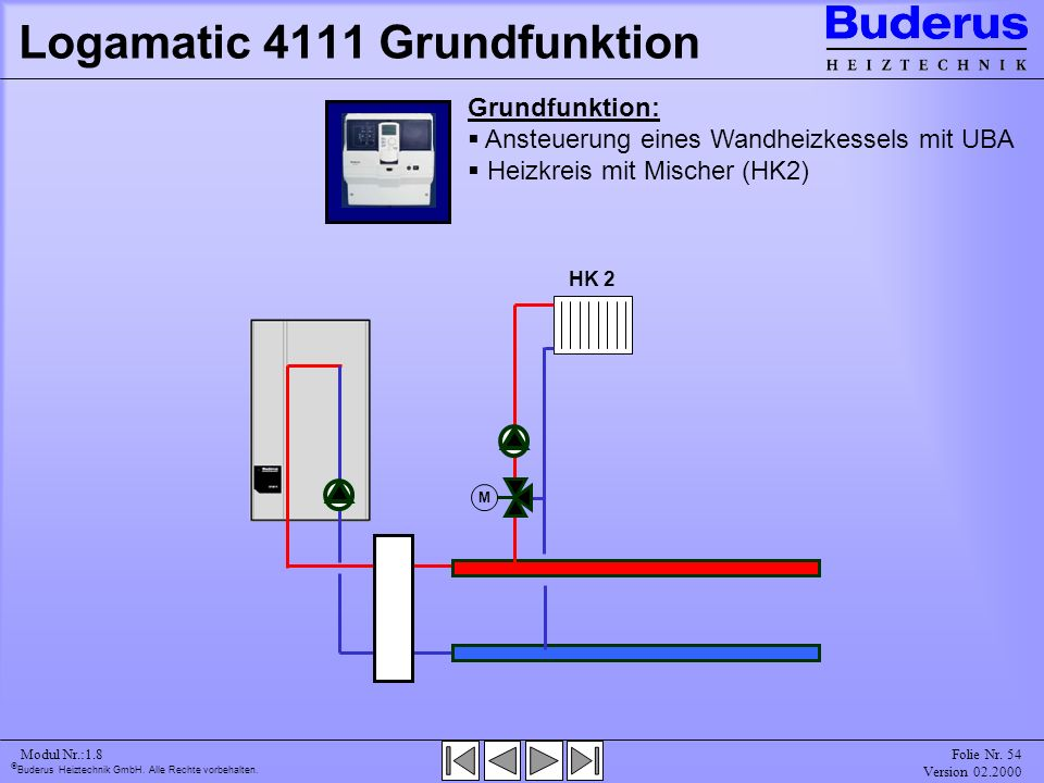 Logamatic 4111 Grundfunktion