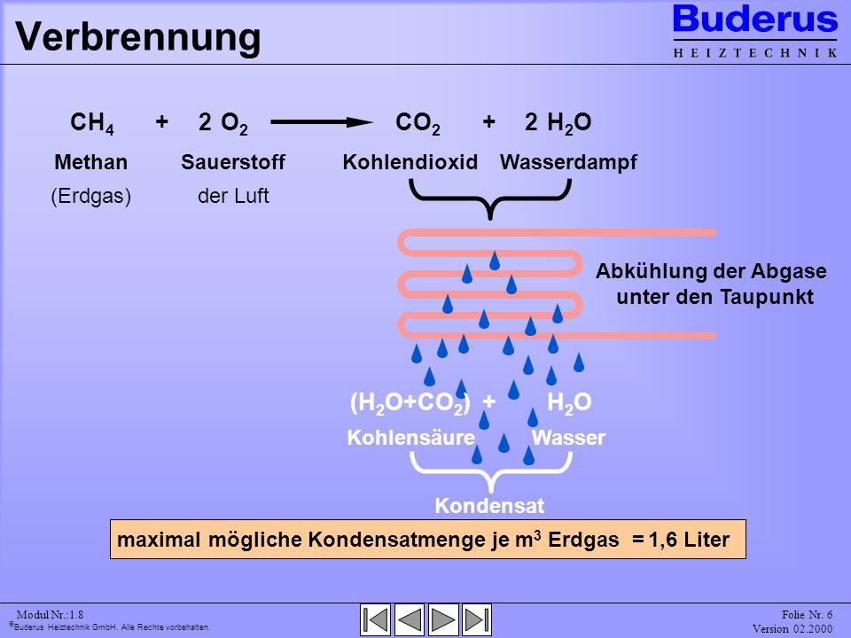 maximal mögliche Kondensatmenge je m3 Erdgas =