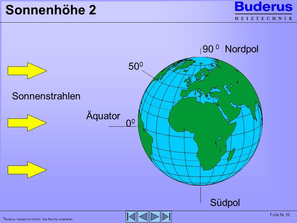 Sonnenhöhe 2 90 0 Nordpol 500 Sonnenstrahlen Äquator 00 Südpol