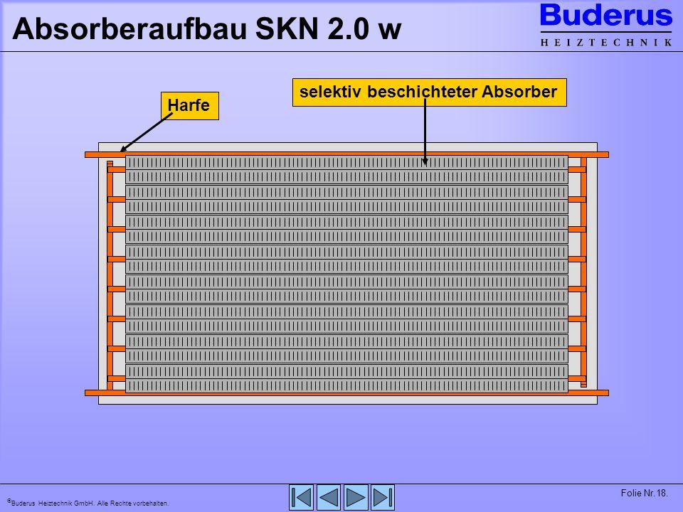 Absorberaufbau SKN 2.0 w selektiv beschichteter Absorber Harfe