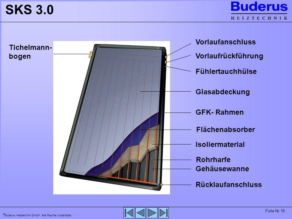SKS 3.0 Vorlaufanschluss Tichelmann- bogen Vorlaufrückführung