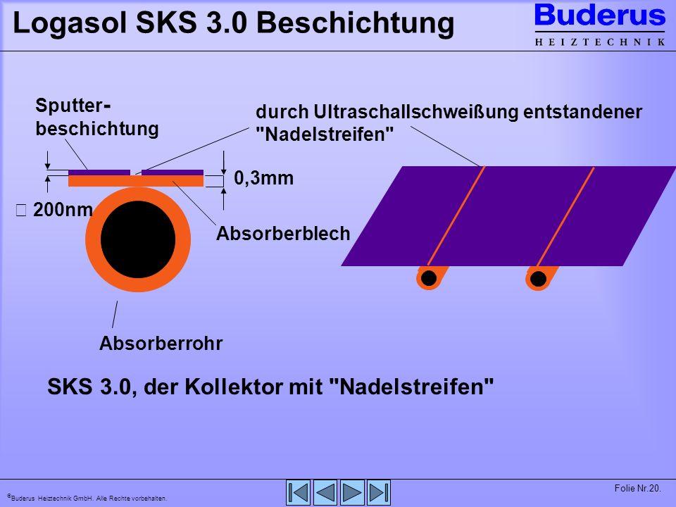 Logasol SKS 3.0 Beschichtung