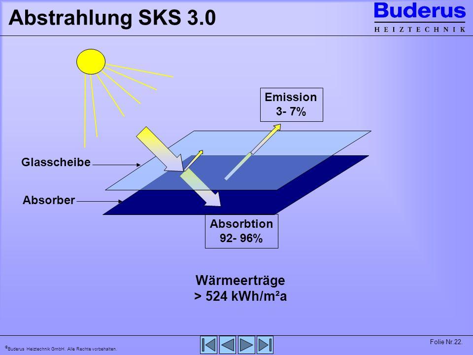 Wärmeerträge > 524 kWh/m²a