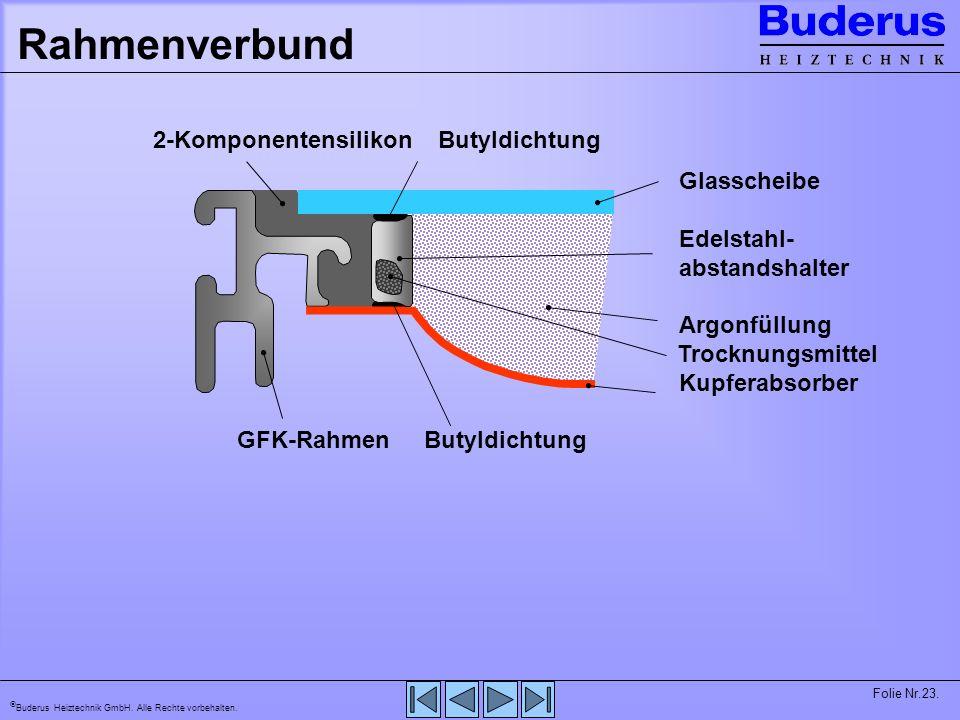 Rahmenverbund 2-Komponentensilikon Butyldichtung Glasscheibe