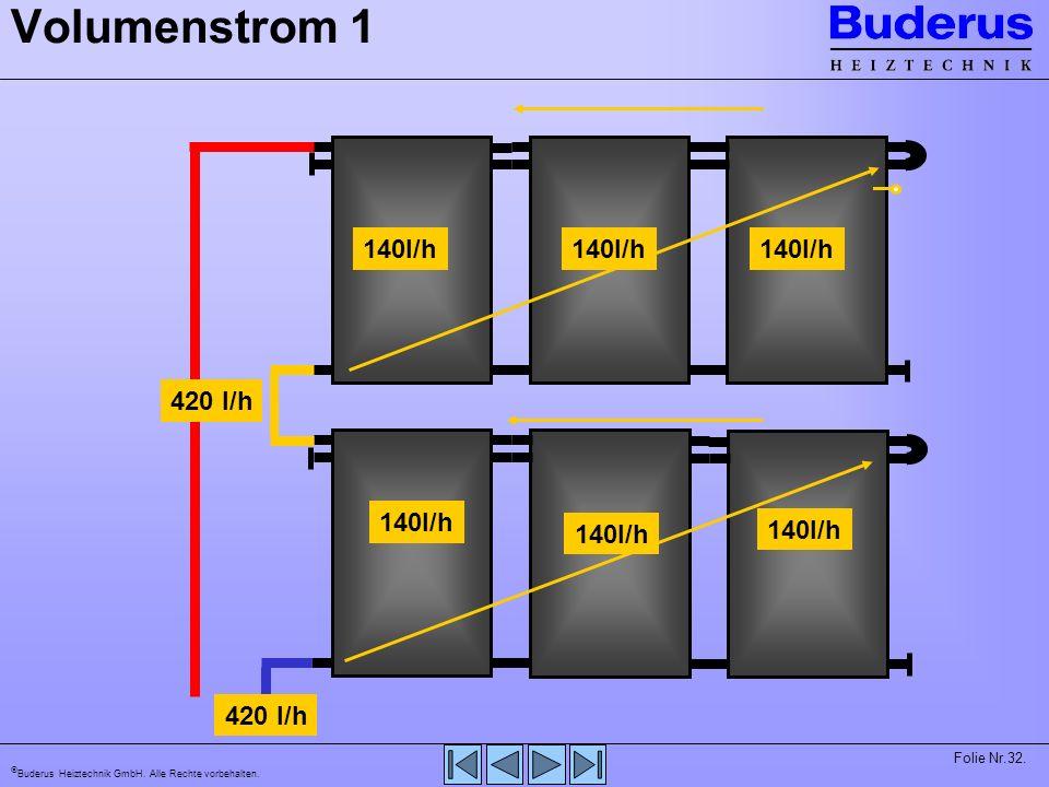 Volumenstrom 1 140l/h 140l/h 140l/h 420 l/h 140l/h 140l/h 140l/h