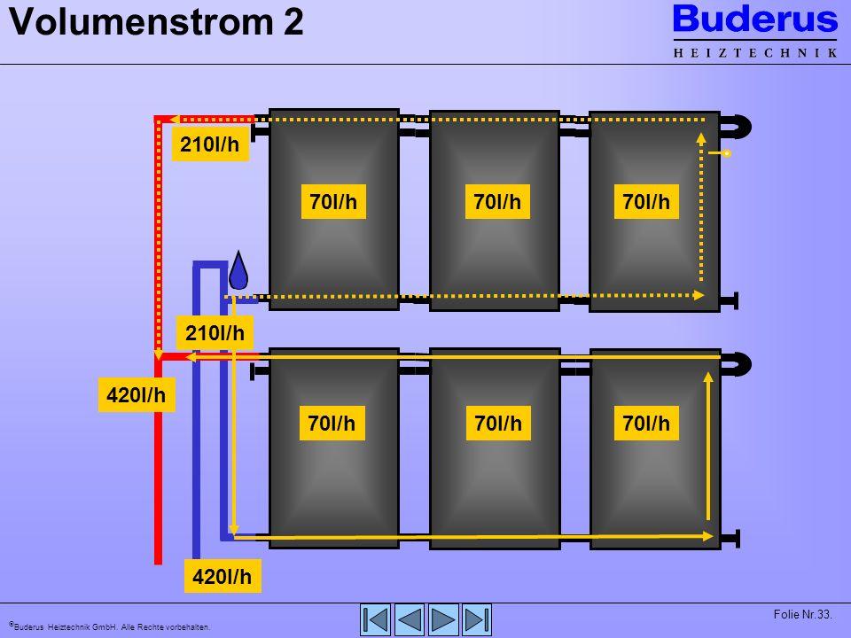 Volumenstrom 2 210l/h 70l/h 70l/h 70l/h 210l/h 420l/h 70l/h 70l/h