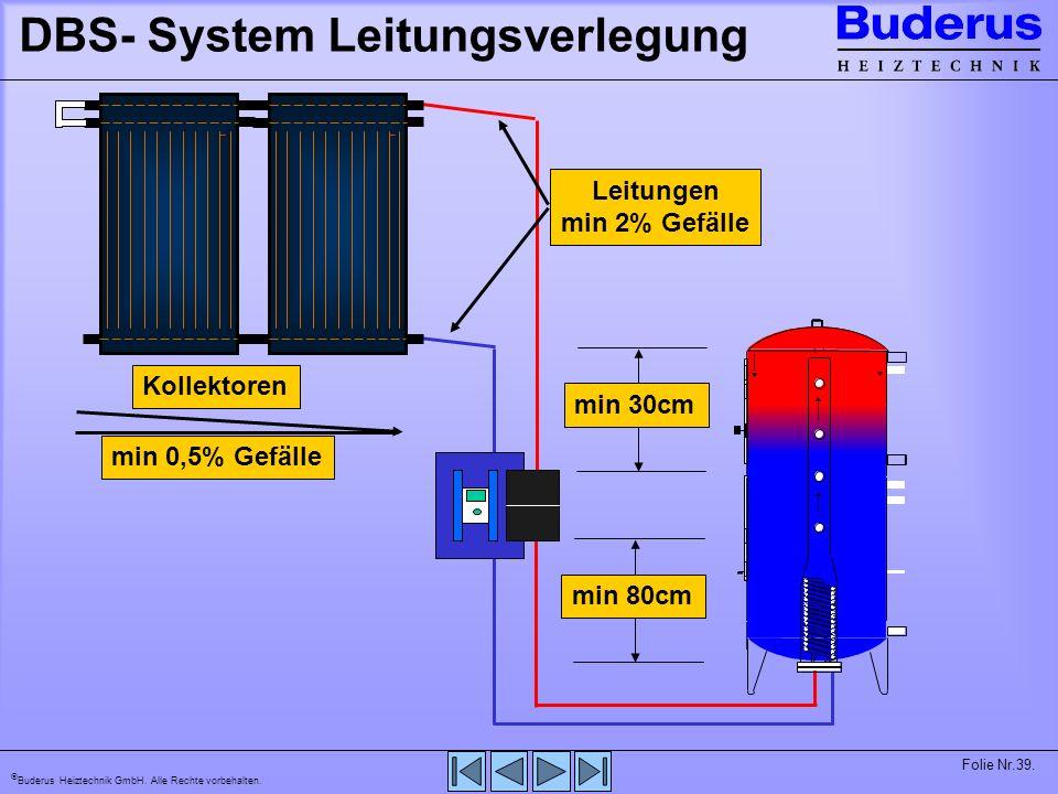 DBS- System Leitungsverlegung